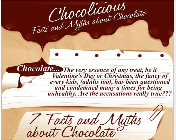 7 Facts and Myths about Chocolate - Fun Chocolate Facts - www.Culinarymusings.com