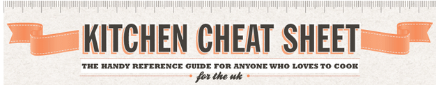 Kitchen measurement and temperature cheat sheet infographic